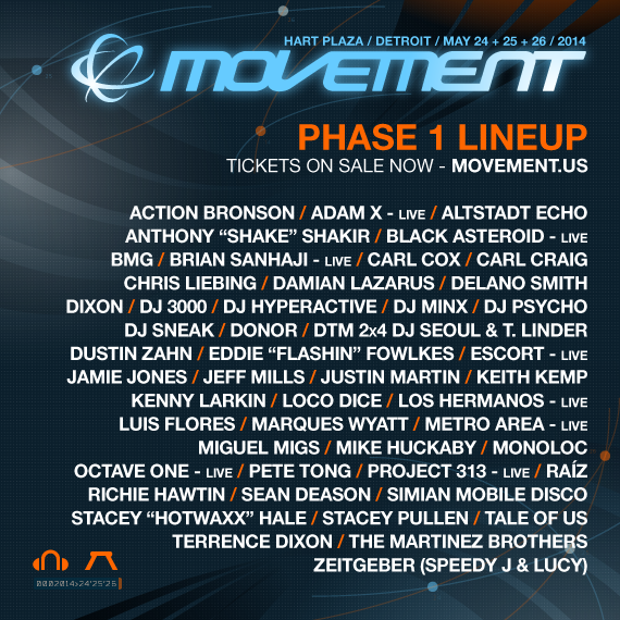 Movement 2014 Phase 1 Lineup