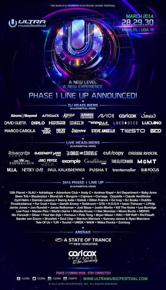Ultra Miami 2014 Phase 1 Lineup