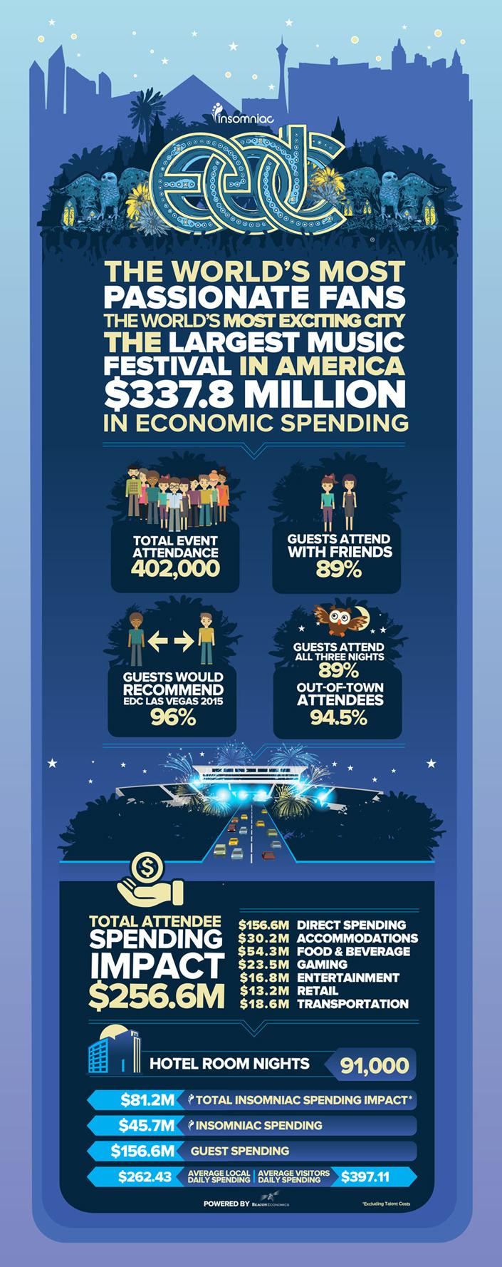 Economic-Infographic_705x1777