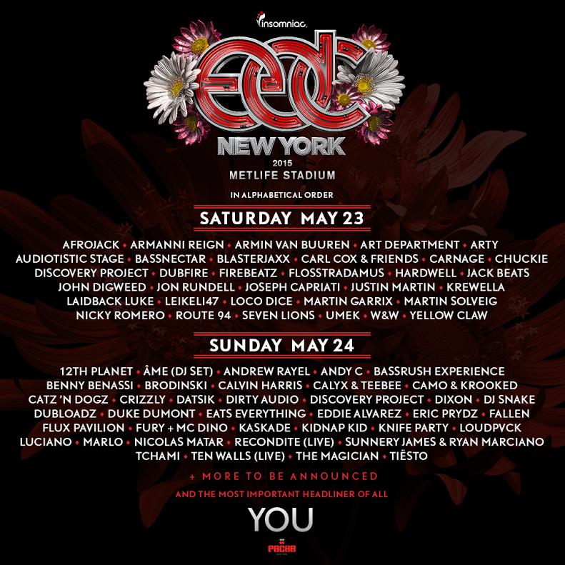 EDCNY2015