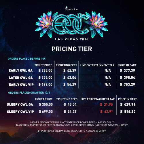 edc_las_vegas_2016_os_pricing_tier_1080x1080_r03 (1)